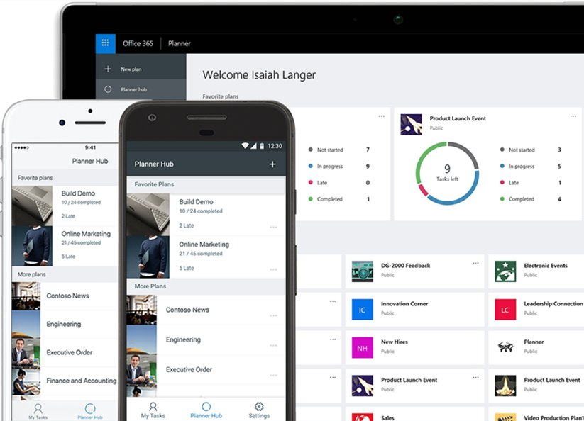 Welcome Screen in Microsoft Planner - Part of Office 365